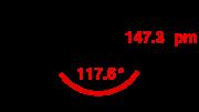 Chlorine_dioxideelectrons_and_anglesvg